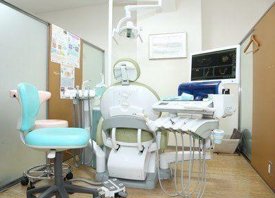 近鉄八尾駅 中央口徒歩 7分 もりかわ歯科 八尾本町診療所のその他写真5