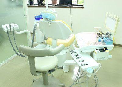 備前西市駅 出口徒歩 13分 ふじわら歯科クリニックのその他写真2