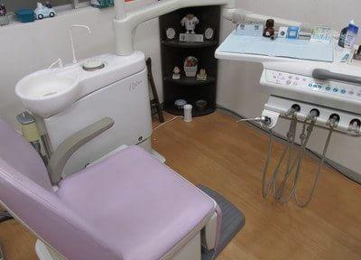 沼津駅 南口徒歩 12分 中野歯科医院写真5
