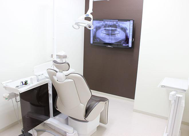 おおなか歯科クリニックの画像