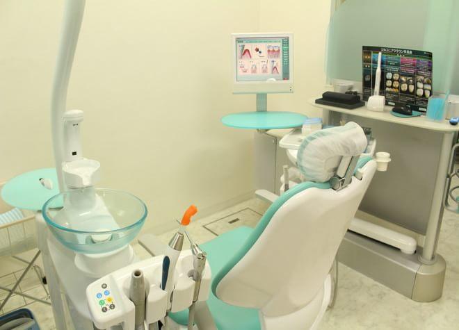 芳山歯科医院の画像