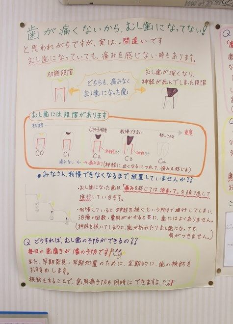 山陽天満駅 出口徒歩3分 カノミ歯科医院(大津区)の院内写真7
