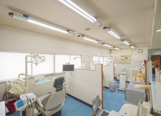 柏駅 西口徒歩 6分 医療法人榎本歯科クリニックの院内写真7