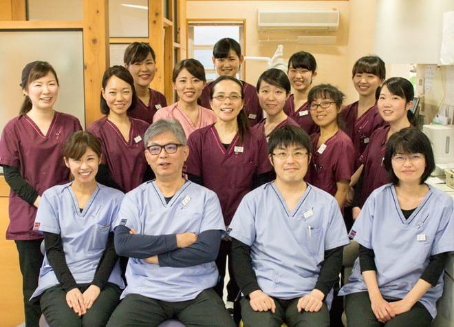シン歯科クリニック