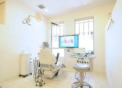 藤井寺駅 出口徒歩2分 医療法人古橋歯科診療所のその他写真5
