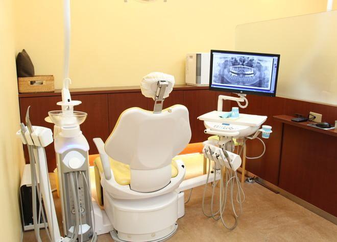 ランドマーク歯科クリニックの画像