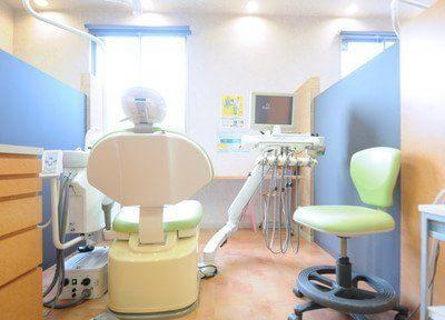 新祝園駅 出口徒歩17分 なかにし歯科医院の院内写真7
