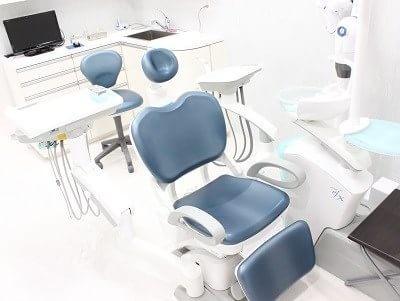 すみれ歯科クリニックの画像