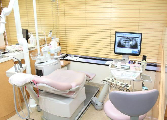 リキタケ歯科医院の写真6