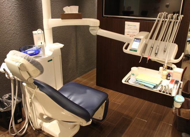 大和田駅(大阪府) 出口徒歩 1分 須沢歯科・矯正歯科の院内写真3
