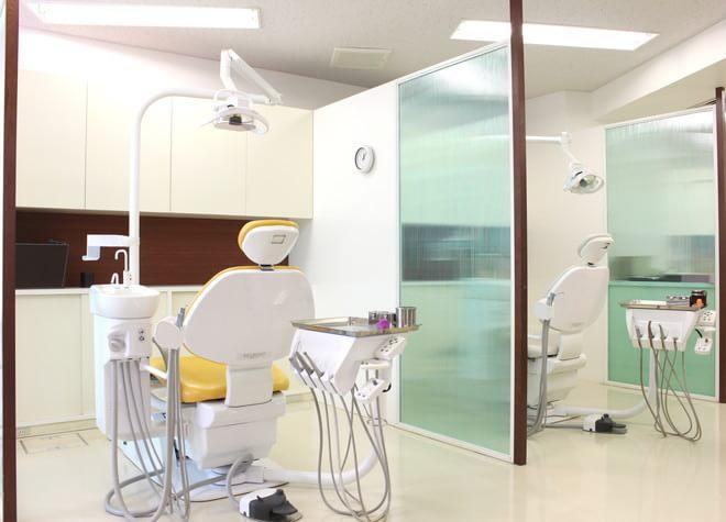 やまだ矯正歯科クリニックの写真5