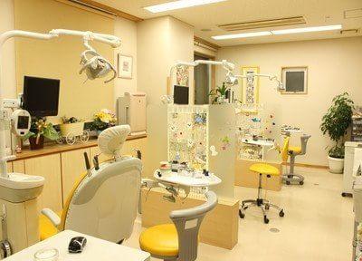 にし歯科クリニックの画像