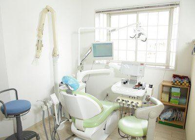 佐和駅 出入口徒歩10分 なかの歯科医院の院内写真3