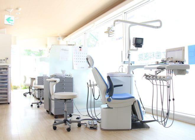 香里園駅 出口バス 15分 ミヤケ歯科医院の治療台写真2