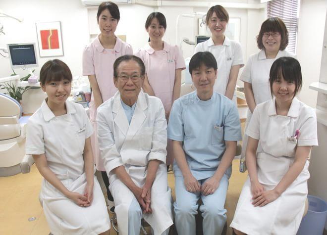 上野駅 徒歩5分 松下歯科医院写真1