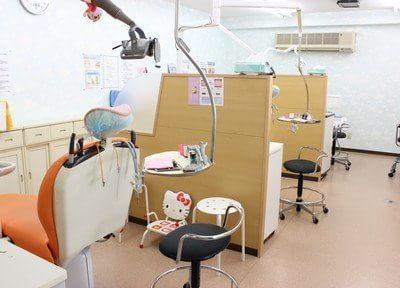今出川駅 6番出口徒歩 20分 ファミリー小児・矯正歯科のその他写真3