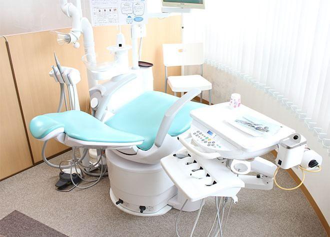 そよかぜ歯科医院の画像