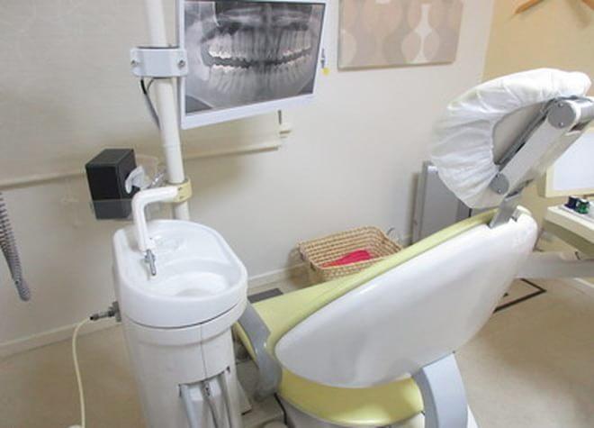 寝屋川市駅 西口徒歩 12分 しみず歯科の院内写真3