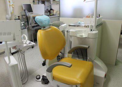 都城駅 出口車12分 まえの歯科医院のその他写真1