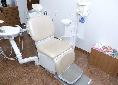 よしや歯科三国駅前診療所の画像
