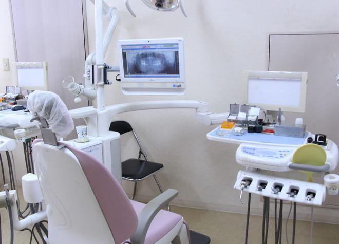 柳瀬川駅 西口徒歩 1分 クレセント歯科クリニックの院内写真2