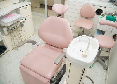 山崎歯科クリニックの画像