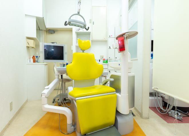今井歯科EASTの画像
