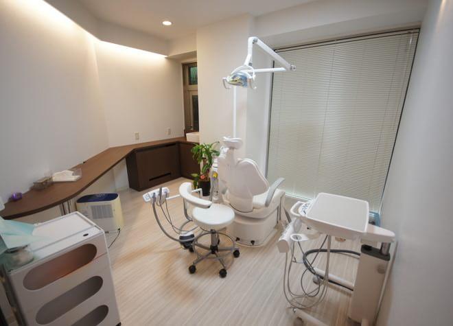 くぼた矯正歯科クリニックの画像