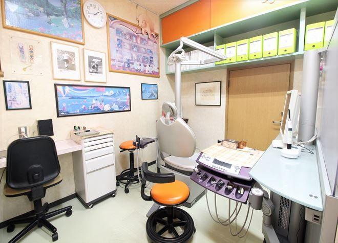 しみず小児歯科の画像
