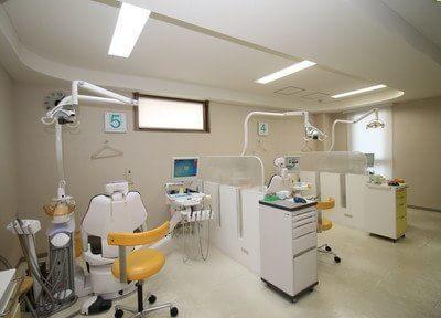 今出川駅 4番出口徒歩10分 今出川 前田歯科医院写真5