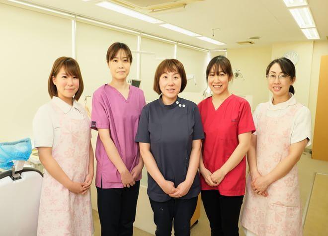 【平井駅(東京都)の歯医者5院】おすすめポイントを掲載中|口腔外科BOOK