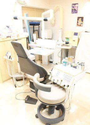大須観音駅 2出入口徒歩4分 名古屋歯科口腔外科の院内写真7