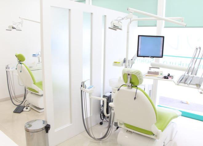 沼袋駅 北口徒歩 4分 沼袋ソレイユ歯科・矯正歯科の院内写真7