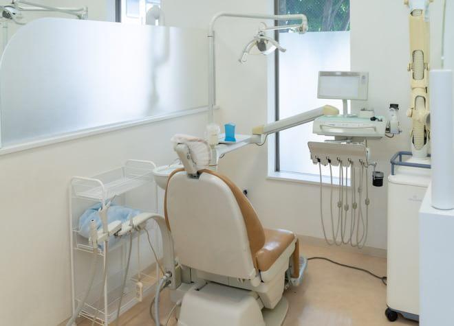 高座渋谷駅 徒歩3分 富士歯科医院の院内写真6