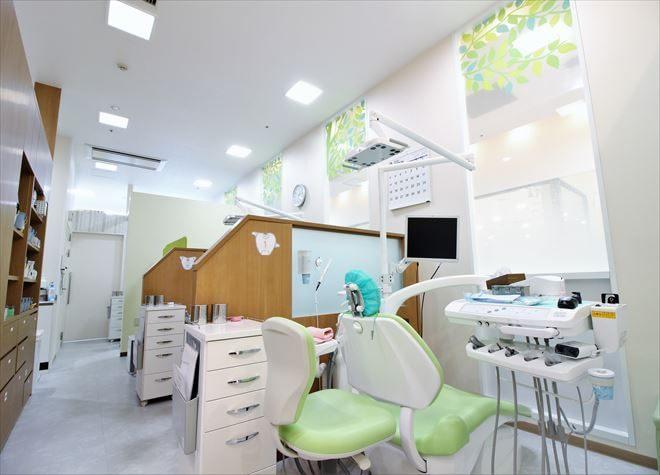 三島駅 出口車 10分 こもれび歯科写真7