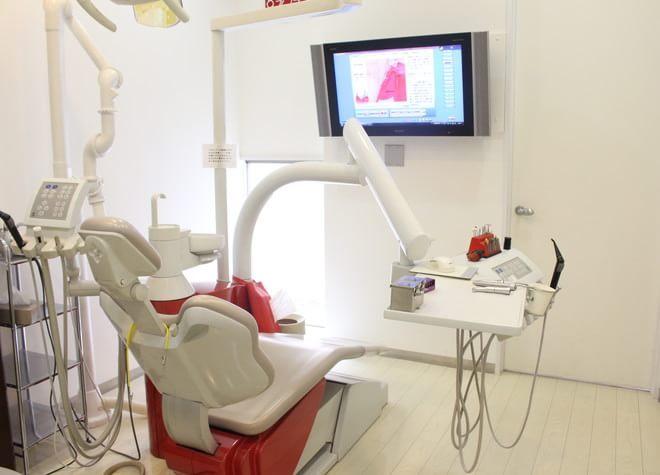 中野歯科医院の画像