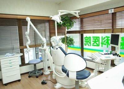 小久保歯科医院の画像