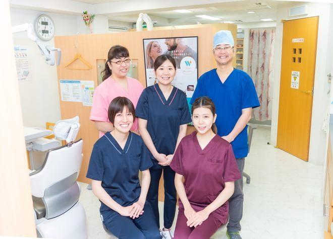 飯田橋駅B3出口徒歩7分 神楽坂よしだ歯科医院写真1