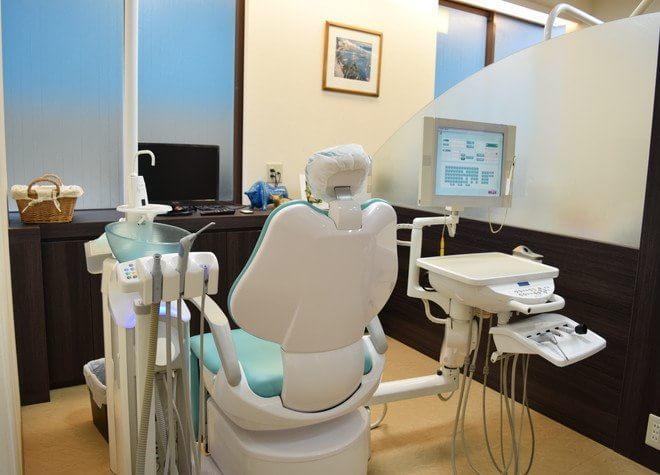 たてや歯科クリニックの画像