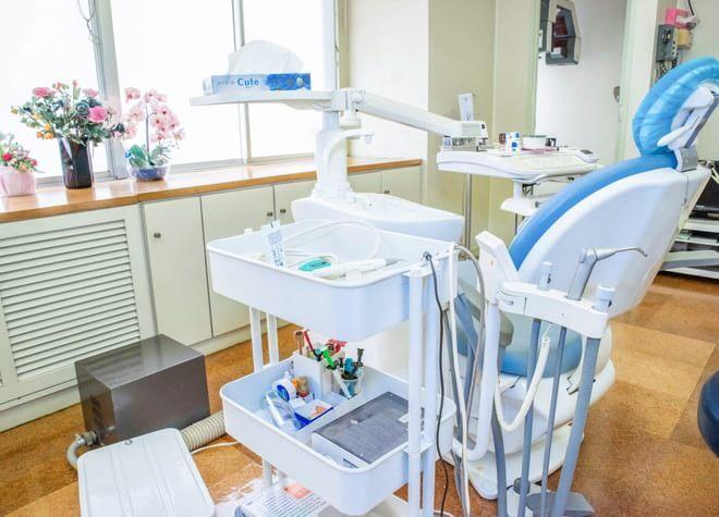 望月歯科医院の画像