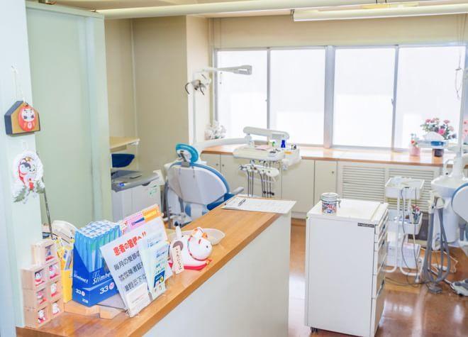 金手駅 出口徒歩11分 望月歯科医院写真5