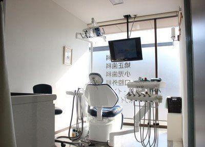 みらくる歯科クリニックの画像