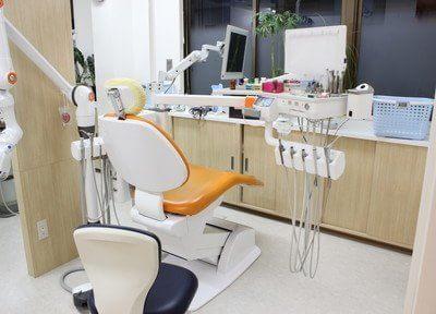 新河岸駅 徒歩6分  平島歯科医院写真7
