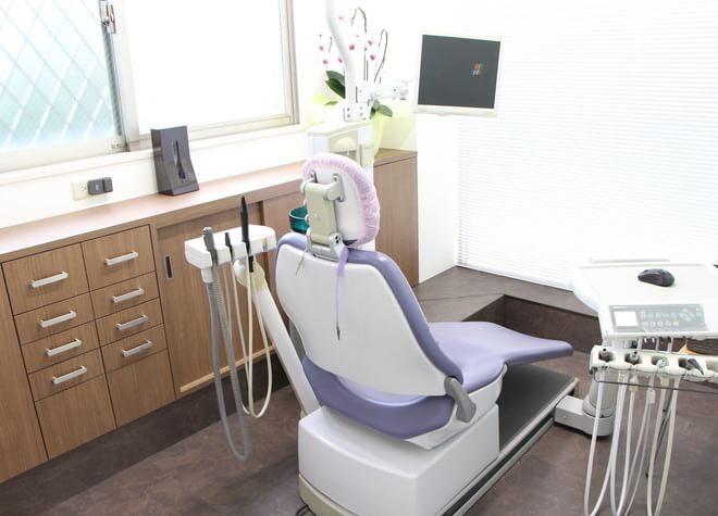 ノーブル武蔵野台歯科・矯正歯科の画像