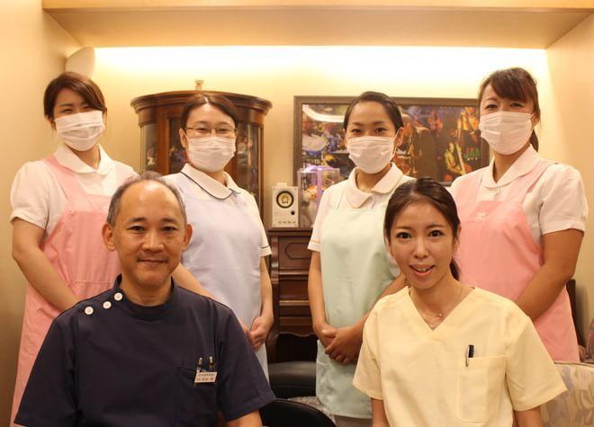 前田歯科医院