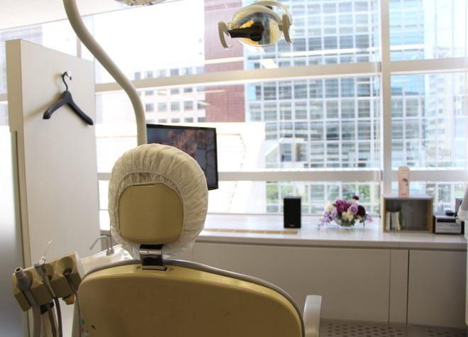 中西歯科の画像
