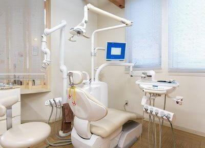 スマイル歯科の画像