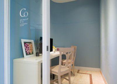 1.個室の診療室やリカバリールームを設置
