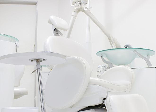 中原歯科クリニックの画像