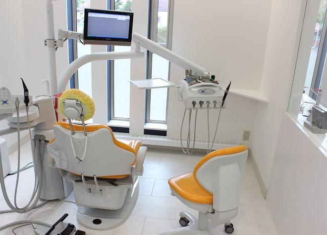 石川歯科医院野幌インプラントセンター